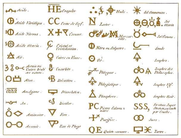 Alchimie symboles et signes symbole de magie noire - Symbole de la perseverance ...
